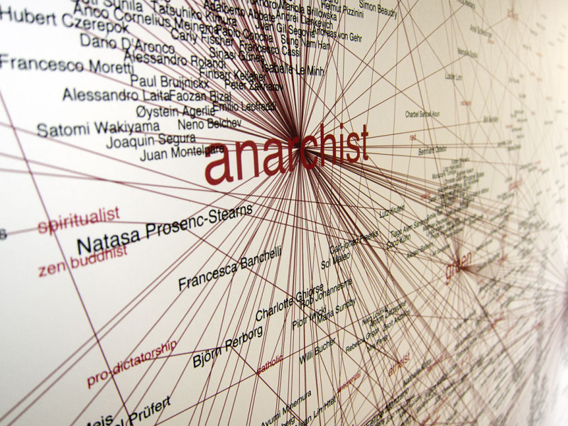 artists-politics-network-map-7th-berlin-biennale-2012-burak-arikan-closeup-photo-2