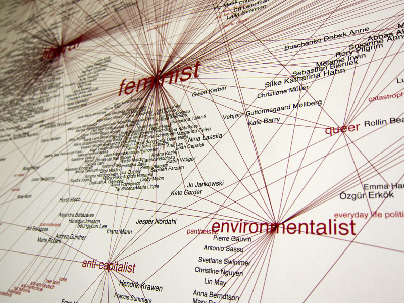artists-politics-network-map-7th-berlin-biennale-2012-burak-arikan-closeup-photo